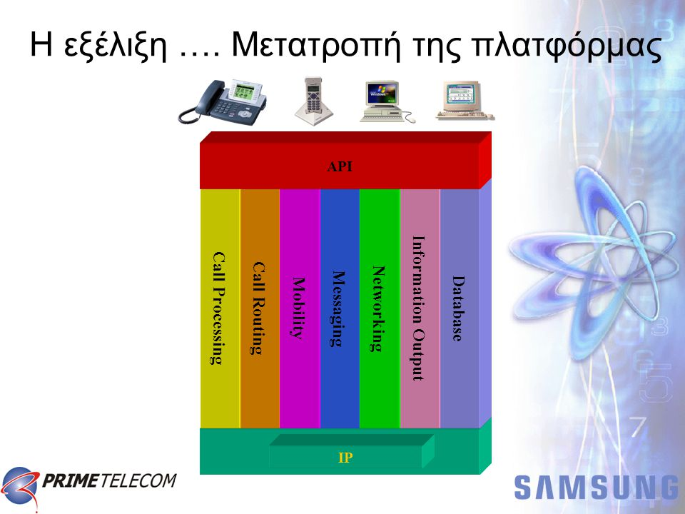 Converged Office Network Blueprint • OfficeServ 500 POTs FAX SMDR OfficeServ Manager CTI Server / Client Phone OfficeServ Manager (Remote) PRI,BRI, E1 ISDN VoIP N/W with Branch Internet Intranet VoIP SVMi Series IP Switch xDSL Modem PC OfficeServ Call OfficeServ EasySet New IP Phone WLAN Mobile AP Home Worker xDSL Modem Loop PSTN LAN Small Branch