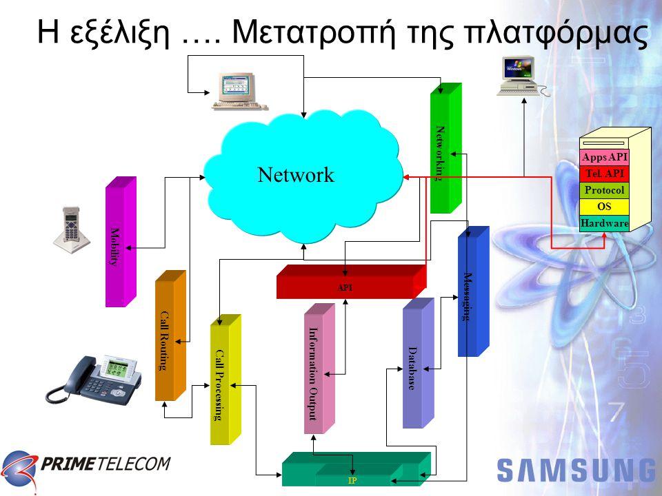 DS-5012L DS-5021D DS-5014D DS-5038D ITP-5012L ITP-5021D ITP-5014D WIP-5000M 1.