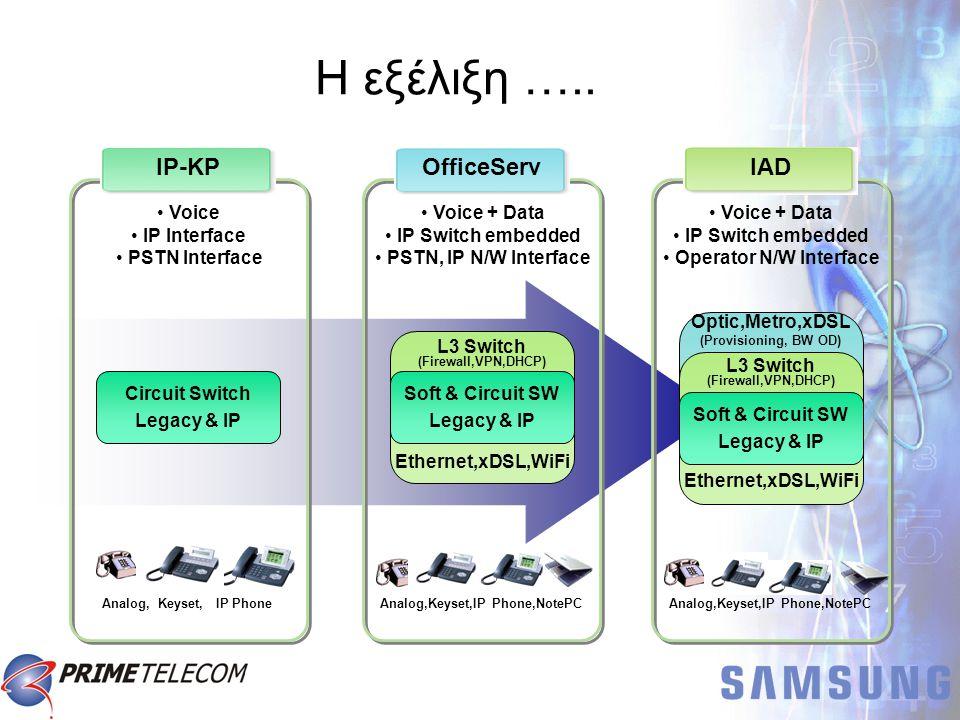 4 Port Hub Teleworker – 'Business' ADSL