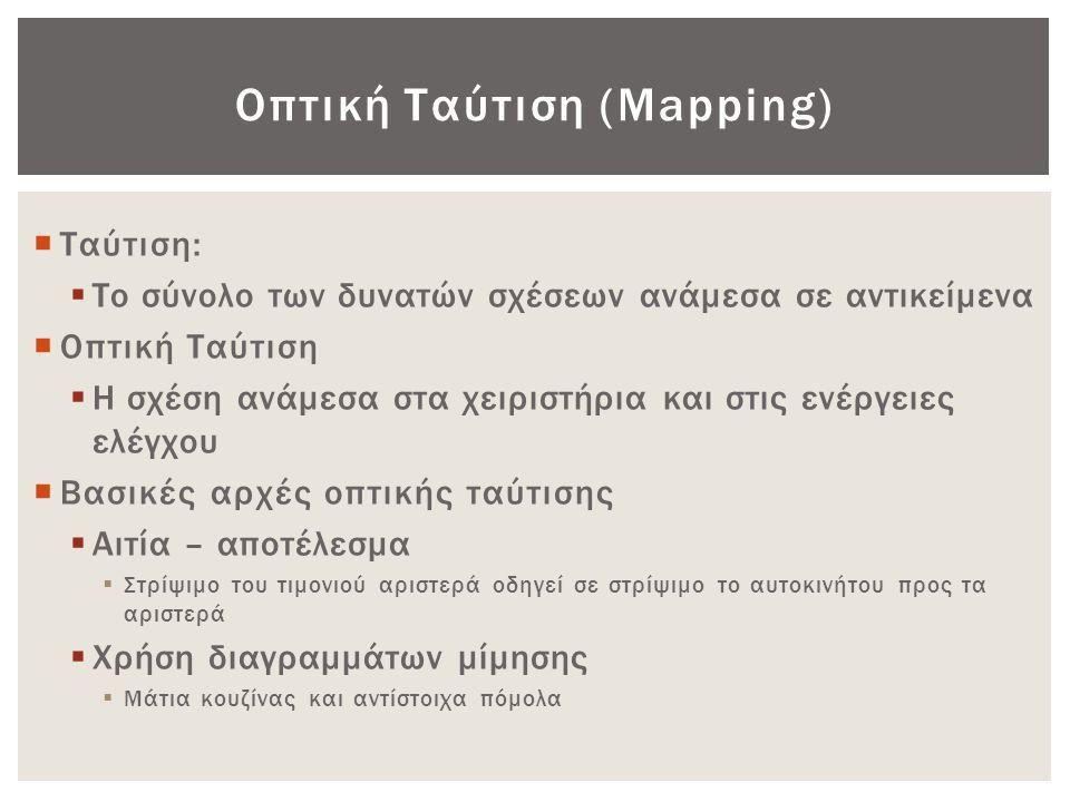 Οπτική Ταύτιση (Mapping)  Ταύτιση:  Το σύνολο των δυνατών σχέσεων ανάμεσα σε αντικείμενα  Οπτική Ταύτιση  Η σχέση ανάμεσα στα χειριστήρια και στις