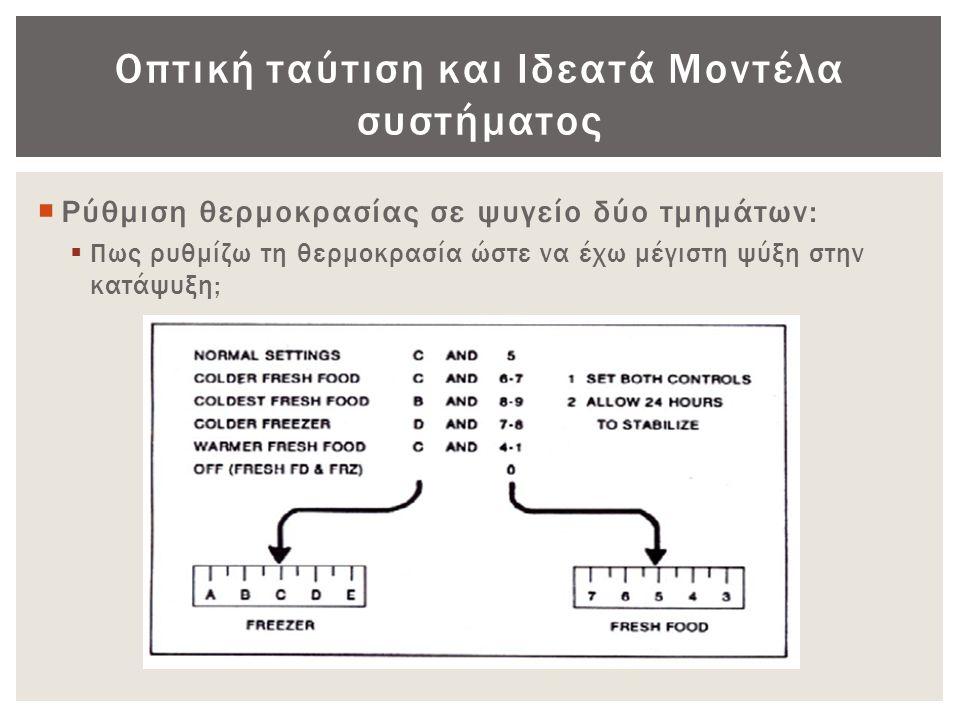 Οπτική ταύτιση και Ιδεατά Μοντέλα συστήματος  Ρύθμιση θερμοκρασίας σε ψυγείο δύο τμημάτων:  Πως ρυθμίζω τη θερμοκρασία ώστε να έχω μέγιστη ψύξη στην