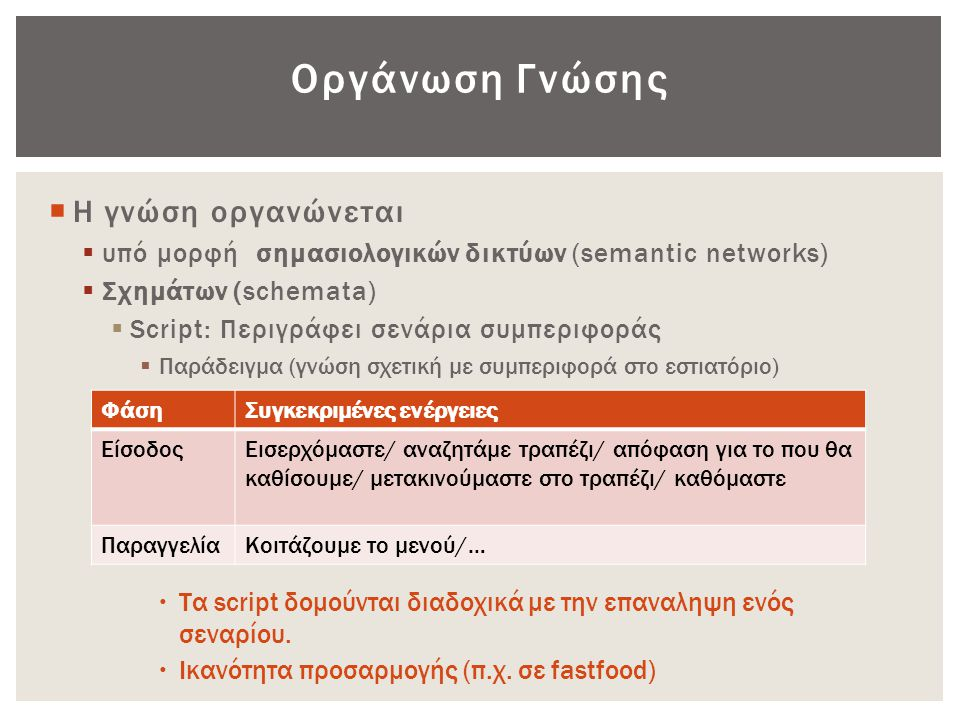 Visual Affordance (ΙΙ)