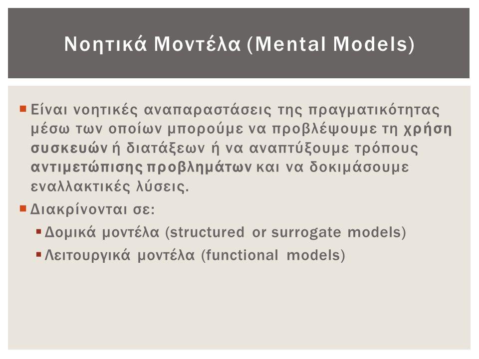 Νοητικά Μοντέλα (Mental Models)  Είναι νοητικές αναπαραστάσεις της πραγματικότητας μέσω των οποίων μπορούμε να προβλέψουμε τη χρήση συσκευών ή διατάξ
