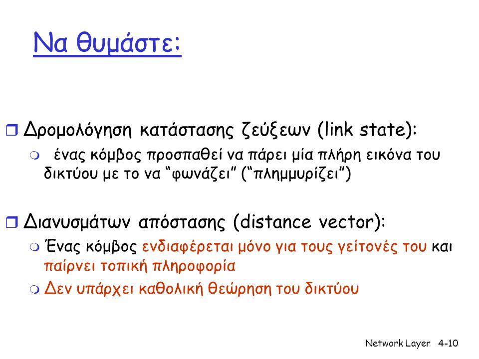 Network Layer4-10 Να θυμάστε: r Δρομολόγηση κατάστασης ζεύξεων (link state): m ένας κόμβος προσπαθεί να πάρει μία πλήρη εικόνα του δικτύου με το να φωνάζει ( πλημμυρίζει ) r Διανυσμάτων απόστασης (distance vector): m Ένας κόμβος ενδιαφέρεται μόνο για τους γείτονές του και παίρνει τοπική πληροφορία m Δεν υπάρχει καθολική θεώρηση του δικτύου