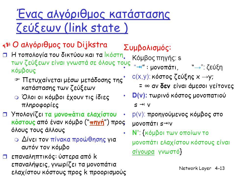 Network Layer4-13 Ένας αλγόριθμος κατάστασης ζεύξεων (link state )  O αλγόριθμος του Dijkstra r Η τοπολογία του δικτύου και τα lκόστη των ζεύξεων είναι γνωστά σε όλους τους κόμβους  Πετυχαίνεται μέσω μετάδοσης της κατάστασης των ζεύξεων m Όλοι οι κόμβοι έχουν τις ίδιες πληροφορίες r Υπολογίζει τα μονοπάτια ελαχίστου κόστους από έναν κόμβο ( πηγή ) προς όλους τους άλλους m Δίνει τον πίνακα προώθησης για αυτόν τον κόμβο r επαναληπτικός: ύστερα από k επαναλήψεις, γνωρίζει τα μονοπάτια ελαχίστου κόστους προς k προορισμούς Συμβολισμός: • Κόμβος πηγής: s •  : μονοπάτι, → : ζεύξη • c(x,y): κόστος ζεύξης x → y; = ∞ αν δεν είναι άμεσοι γείτονες • D(v): τωρινό κόστος μονοπατιού s  v • p(v): προηγούμενος κόμβος στο • μονοπάτι s  v • N': {κόμβοι των οποίων το μονοπάτι ελαχίστου κόστους είναι σίγουρα γνωστό}