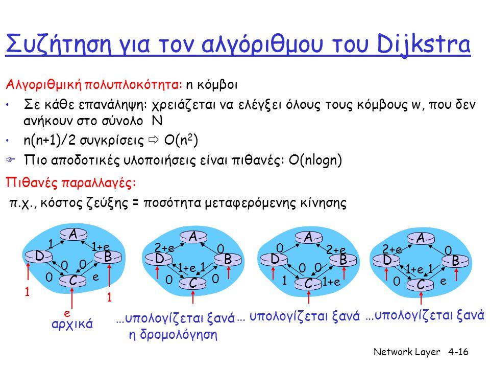 Network Layer4-16 Συζήτηση για τον αλγόριθμου του Dijkstra Αλγοριθμική πολυπλοκότητα: n κόμβοι • Σε κάθε επανάληψη: χρειάζεται να ελέγξει όλους τους κόμβους w, που δεν ανήκουν στο σύνολο N • n(n+1)/2 συγκρίσεις  O(n 2 )  Πιο αποδοτικές υλοποιήσεις είναι πιθανές: O(nlogn) Πιθανές παραλλαγές: π.χ., κόστος ζεύξης = ποσότητα μεταφερόμενης κίνησης A D C B 1 1+e e 0 e 1 1 0 0 A D C B 2+e 0 0 0 1+e 1 A D C B 0 2+e 1+e 1 0 0 A D C B 2+e 0 e 0 1+e 1 αρχικά …υπολογίζεται ξανά η δρομολόγηση … υπολογίζεται ξανά