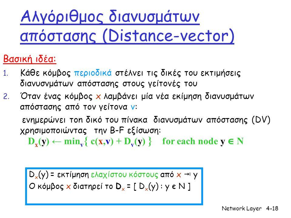 Network Layer4-18 Αλγόριθμος διανυσμάτων απόστασης (Distance-vector) Βασική ιδέα: 1. Κάθε κόμβος περιοδικά στέλνει τις δικές του εκτιμήσεις διανυσνμάτ