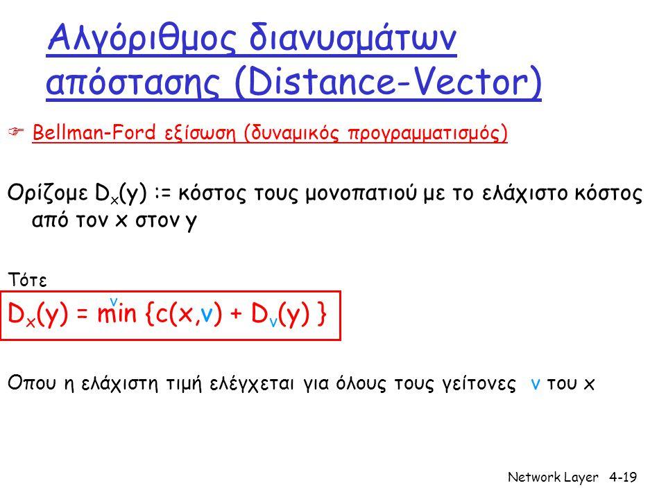 Network Layer4-19 Αλγόριθμος διανυσμάτων απόστασης (Distance-Vector)  Bellman-Ford εξίσωση (δυναμικός προγραμματισμός) Ορίζομε D x (y) := κόστος τους μονοπατιού με το ελάχιστο κόστος από τον x στον y Τότε D x (y) = min {c(x,v) + D v (y) } Οπου η ελάχιστη τιμή ελέγχεται για όλους τους γείτονες v του x v