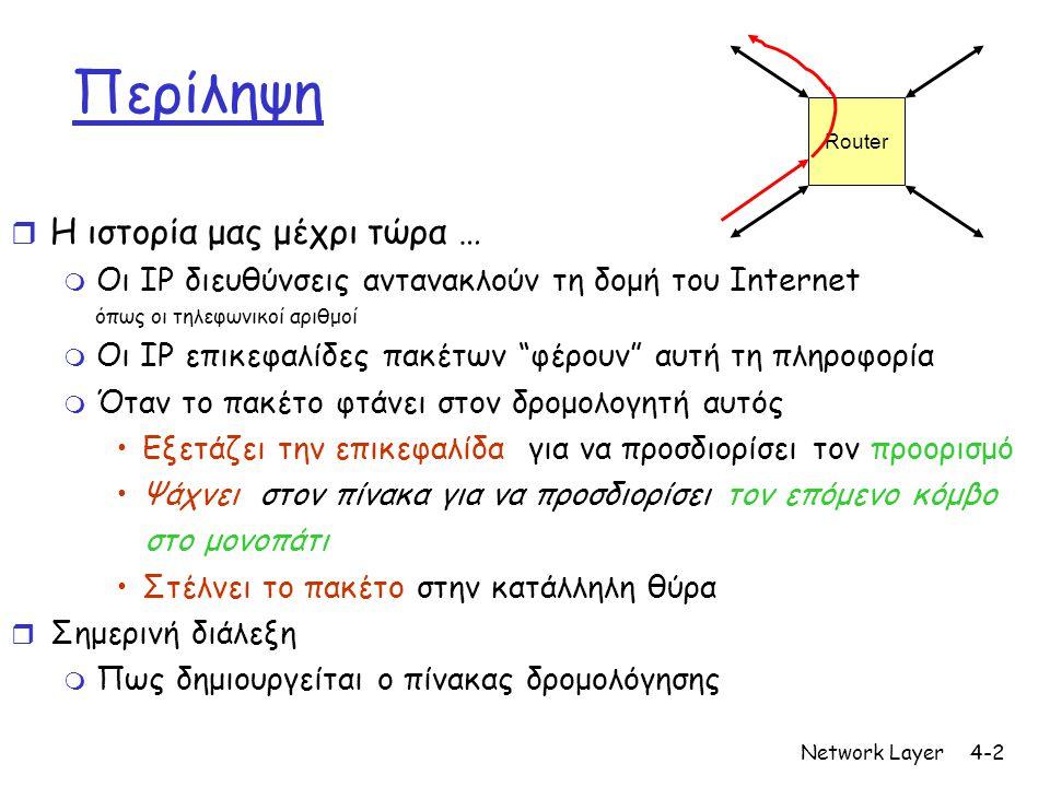 Network Layer4-2 Περίληψη r Η ιστορία μας μέχρι τώρα … m Οι IP διευθύνσεις αντανακλούν τη δομή του Internet όπως οι τηλεφωνικοί αριθμοί m Οι IP επικεφ