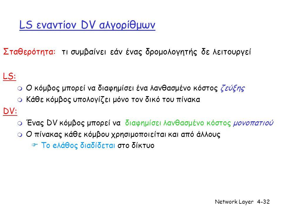 Network Layer4-32 LS εναντίον DV αλγορίθμων Σταθερότητα: τι συμβαίνει εάν ένας δρομολογητής δε λειτουργεί LS: m Ο κόμβος μπορεί να διαφημίσει ένα λανθασμένο κόστος ζεύξης m Κάθε κόμβος υπολογίζει μόνο τον δικό του πίνακα DV: m Ένας DV κόμβος μπορεί να διαφημίσει λανθασμένο κόστος μονοπατιού m Ο πίνακας κάθε κόμβου χρησιμοποιείται και από άλλους  Το eλάθος διαδίδεται στο δίκτυο