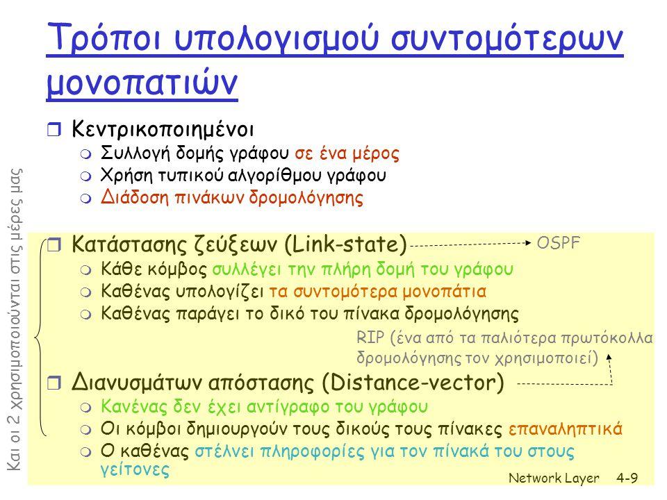 Network Layer4-9 Τρόποι υπολογισμού συντομότερων μονοπατιών r Κεντρικοποιημένοι m Συλλογή δομής γράφου σε ένα μέρος m Χρήση τυπικού αλγορίθμου γράφου