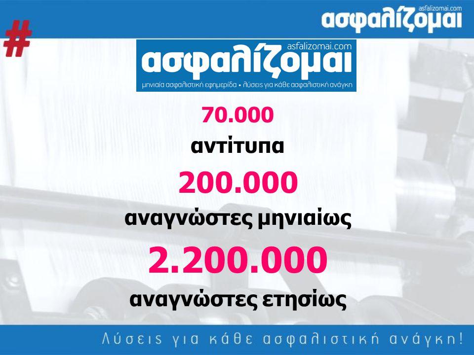 70.000 αντίτυπα 200.000 αναγνώστες μηνιαίως 2.200.000 αναγνώστες ετησίως