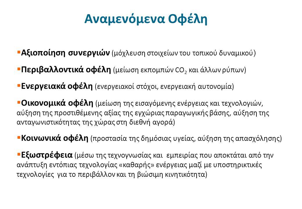  Αξιοποίηση συνεργιών (μόχλευση στοιχείων του τοπικού δυναμικού )  Περιβαλλοντικά οφέλη (μείωση εκπομπών CO 2 και άλλων ρύπων)  Ενεργειακά οφέλη (ενεργειακοί στόχοι, ενεργειακή αυτονομία)  Οικονομικά οφέλη (μείωση της εισαγόμενης ενέργειας και τεχνολογιών, αύξηση της προστιθέμενης αξίας της εγχώριας παραγωγικής βάσης, αύξηση της ανταγωνιστικότητας της χώρας στη διεθνή αγορά)  Κοινωνικά οφέλη (προστασία της δημόσιας υγείας, αύξηση της απασχόλησης)  Εξωστρέφεια (μέσω της τεχνογνωσίας και εμπειρίας που αποκτάται από την ανάπτυξη εντόπιας τεχνολογίας «καθαρής» ενέργειας μαζί με υποστηρικτικές τεχνολογίες για το περιβάλλον και τη βιώσιμη κινητικότητα) Αναμενόμενα Οφέλη