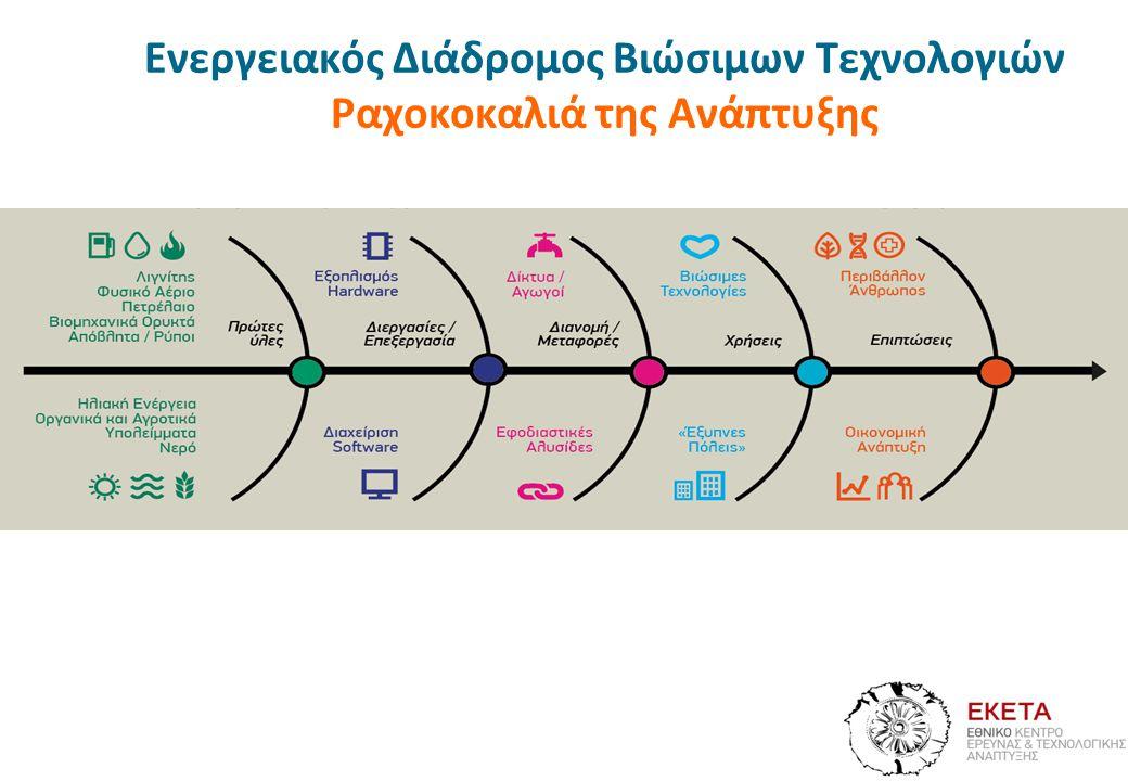 Ενεργειακός Διάδρομος Βιώσιμων Τεχνολογιών Ραχοκοκαλιά της Ανάπτυξης