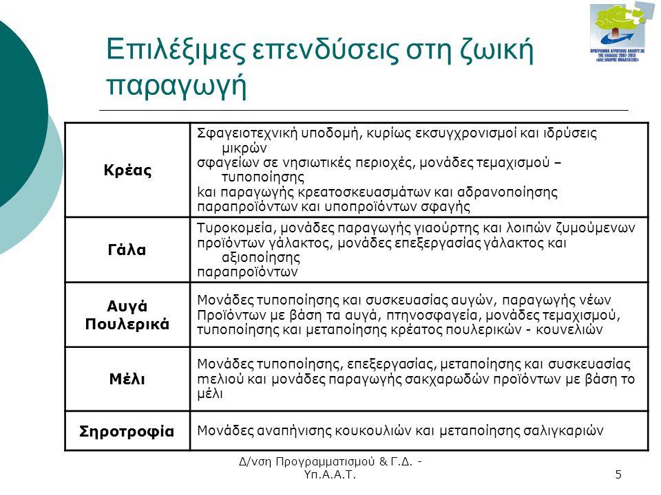 Δ/νση Προγραμματισμού & Γ.Δ.