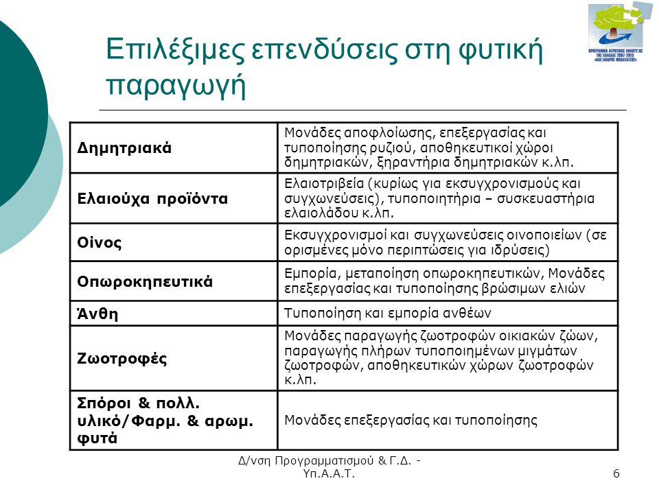 Δ/νση Προγραμματισμού & Γ.Δ. - Υπ.Α.Α.Τ.6 Επιλέξιμες επενδύσεις στη φυτική παραγωγή ∆ηµητριακά Μονάδες αποφλοίωσης, επεξεργασίας και τυποποίησης ρυζιο