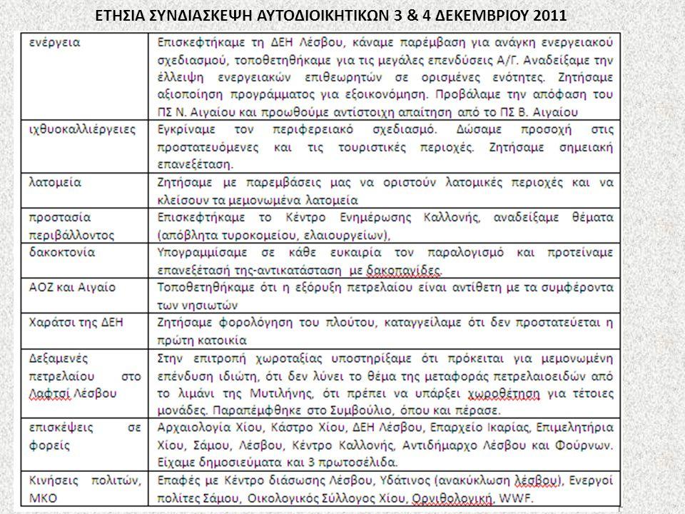 ΕΤΗΣΙΑ ΣΥΝΔΙΑΣΚΕΨΗ ΑΥΤΟΔΙΟΙΚΗΤΙΚΩΝ 3 & 4 ΔΕΚΕΜΒΡΙΟΥ 2011