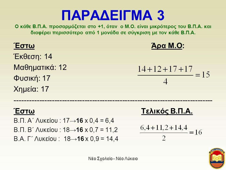 Νέο Σχολείο - Νέο Λύκειο ΠΑΡΑΔΕΙΓΜΑ 3 Ο κάθε Β.Π.Α. προσαρμόζεται στο +1, όταν ο Μ.Ο. είναι μικρότερος του Β.Π.Α. και διαφέρει περισσότερο από 1 μονάδ