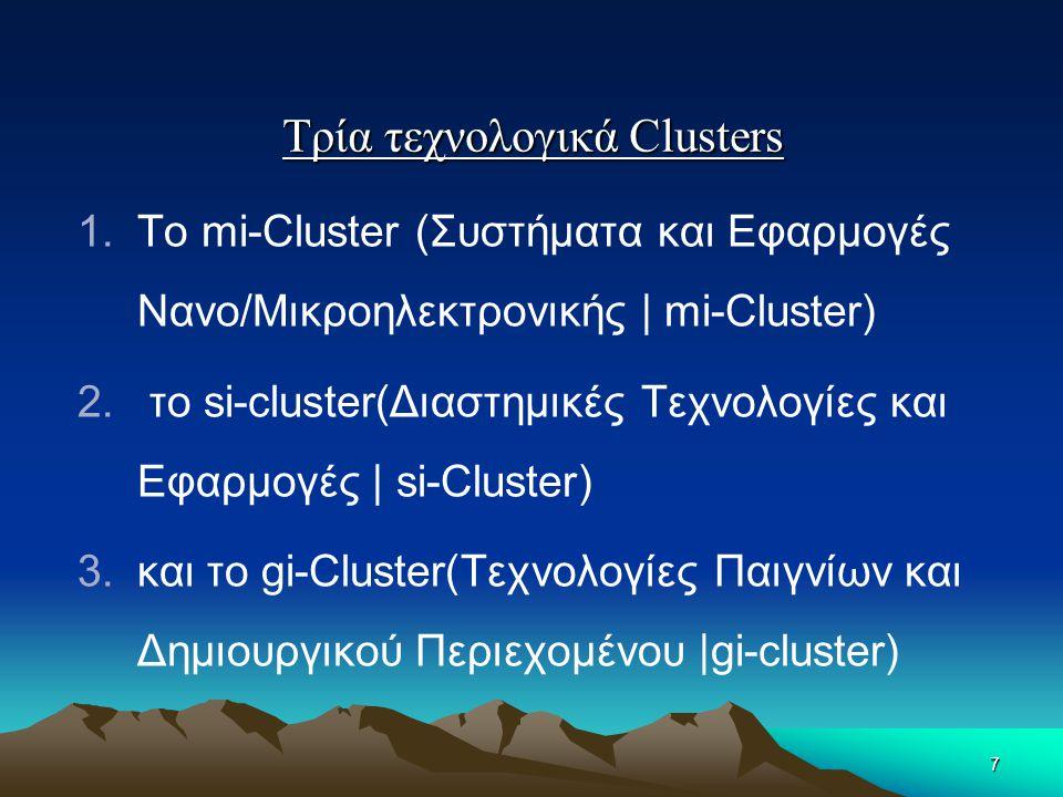 Τρία τεχνολογικά Clusters 1.To mi-Cluster (Συστήματα και Εφαρμογές Νανο/Μικροηλεκτρονικής | mi-Cluster) 2. το si-cluster(Διαστημικές Τεχνολογίες και Ε