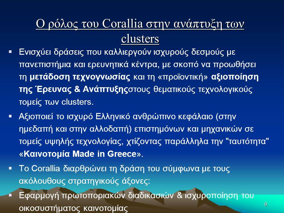 Ο ρόλος του Corallia στην ανάπτυξη των clusters  Ενισχύει δράσεις που καλλιεργούν ισχυρούς δεσμούς με πανεπιστήμια και ερευνητικά κέντρα, με σκοπό να
