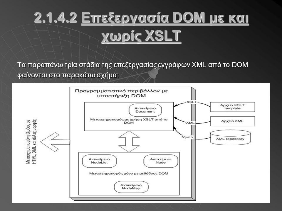 2.1.4.2 Επεξεργασία DOM με και χωρίς XSLT Τα παραπάνω τρία στάδια της επεξεργασίας εγγράφων XML από το DOM φαίνονται στο παρακάτω σχήμα: