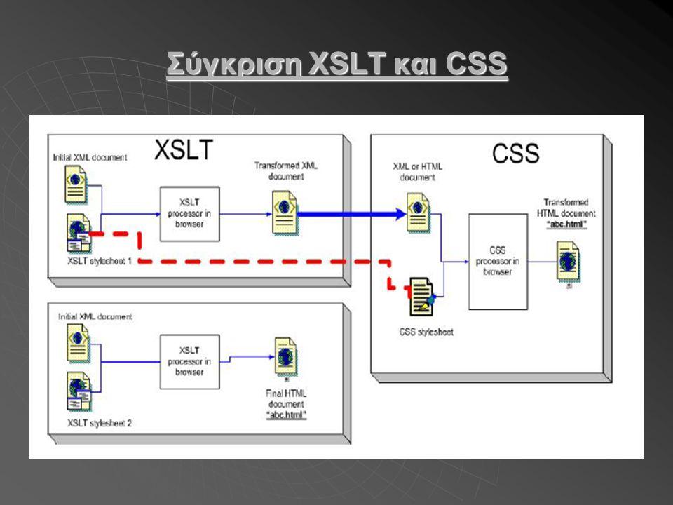 Σύγκριση XSLT και CSS