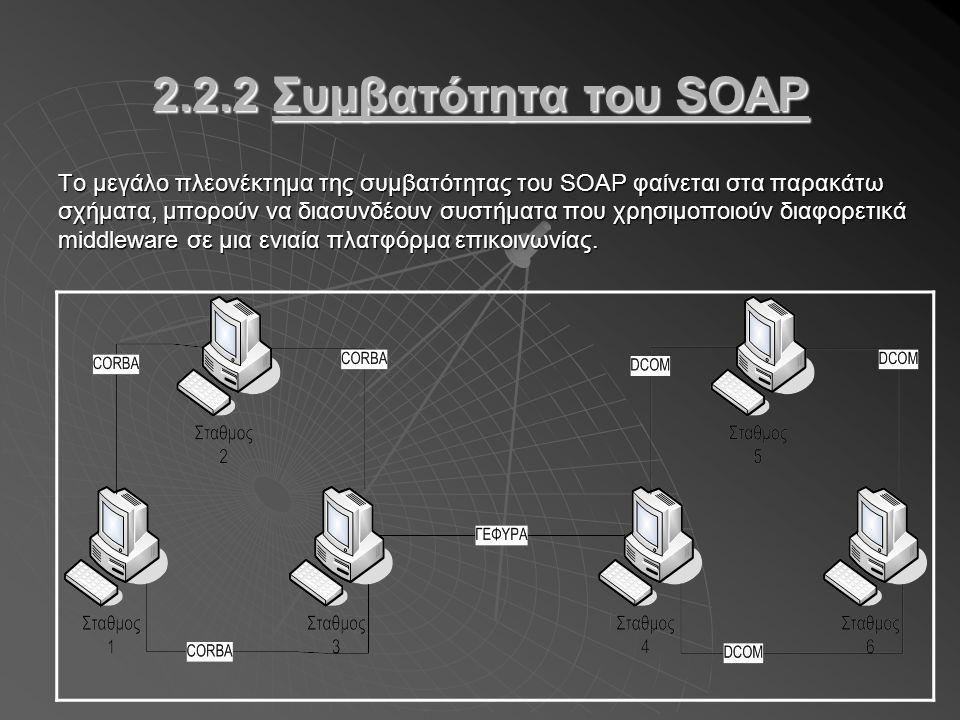 2.2.2 Συμβατότητα του SOAP Το μεγάλο πλεονέκτημα της συμβατότητας του SOAP φαίνεται στα παρακάτω σχήματα, μπορούν να διασυνδέουν συστήματα που χρησιμοποιούν διαφορετικά middleware σε μια ενιαία πλατφόρμα επικοινωνίας.