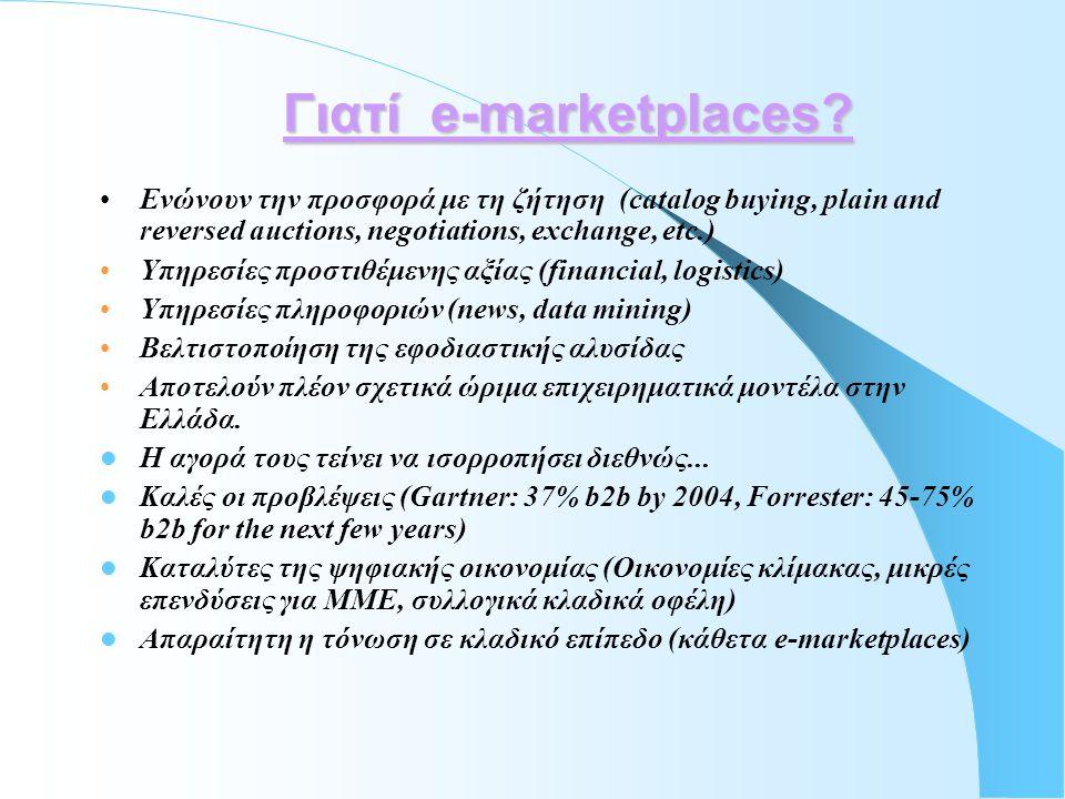 Τα χαρακτηριστικά των ελληνικών markeplaces  Λειτουργούν 7 marketplaces.  Κύκλοι εργασιών: ????  White και blue collar MROs, retail, ξενοδοχειακός