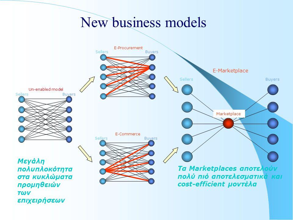New business models E-Commerce SellersBuyers E-Procurement Sellers Buyers SellersBuyers Un-enabled model Μεγάλη πολυπλοκότητα στα κυκλώματα προμηθειών των επιχειρήσεων SellersBuyers Marketplace E-Marketplace Τα Marketplaces αποτελούν πολύ πιό αποτελεσματικά και cost-efficient μοντέλα