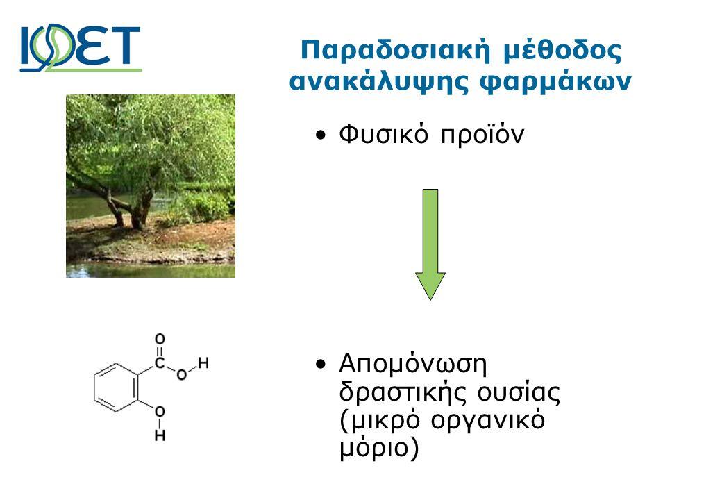 •Φυσικό προϊόν •Απομόνωση δραστικής ουσίας (μικρό οργανικό μόριο) Παραδοσιακή μέθοδος ανακάλυψης φαρμάκων