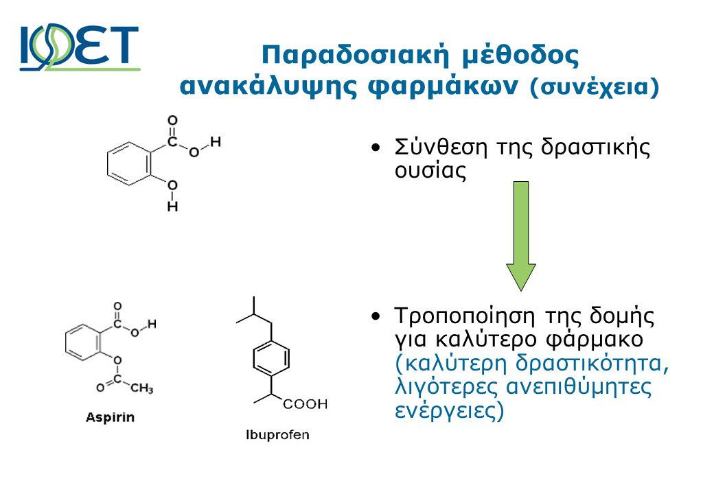 •Σύνθεση της δραστικής ουσίας •Τροποποίηση της δομής για καλύτερο φάρμακο (καλύτερη δραστικότητα, λιγότερες ανεπιθύμητες ενέργειες) Παραδοσιακή μέθοδος ανακάλυψης φαρμάκων (συνέχεια)