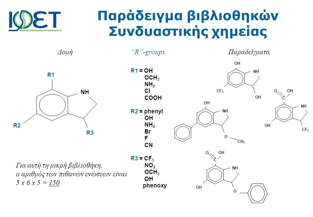 Παράδειγμα βιβλιοθηκών Συνδυαστικής χημείας NH R1 R2 R3 R -groups R1 = OH OCH 3 NH 2 Cl COOH R2 = phenyl OH NH 2 Br F CN R3 = CF 3 NO 2 OCH 3 OH phenoxy Παραδείγματα NH OH CF 3 OH NH OH O CH 3 NH C OH O CF 3 NH C OH O O Για αυτή τη μικρή βιβλιοθήκη, ο αριθμός των πιθανών ενώσεων είναι 5 x 6 x 5 = 150 Δομή