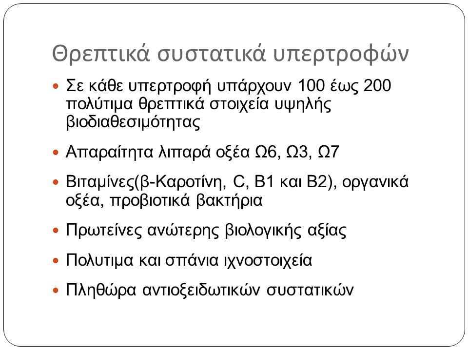 Θρεπτικά συστατικά υπερτροφών  Σε κάθε υπερτροφή υπάρχουν 100 έως 200 πολύτιμα θρεπτικά στοιχεία υψηλής βιοδιαθεσιμότητας  Απαραίτητα λιπαρά οξέα Ω6