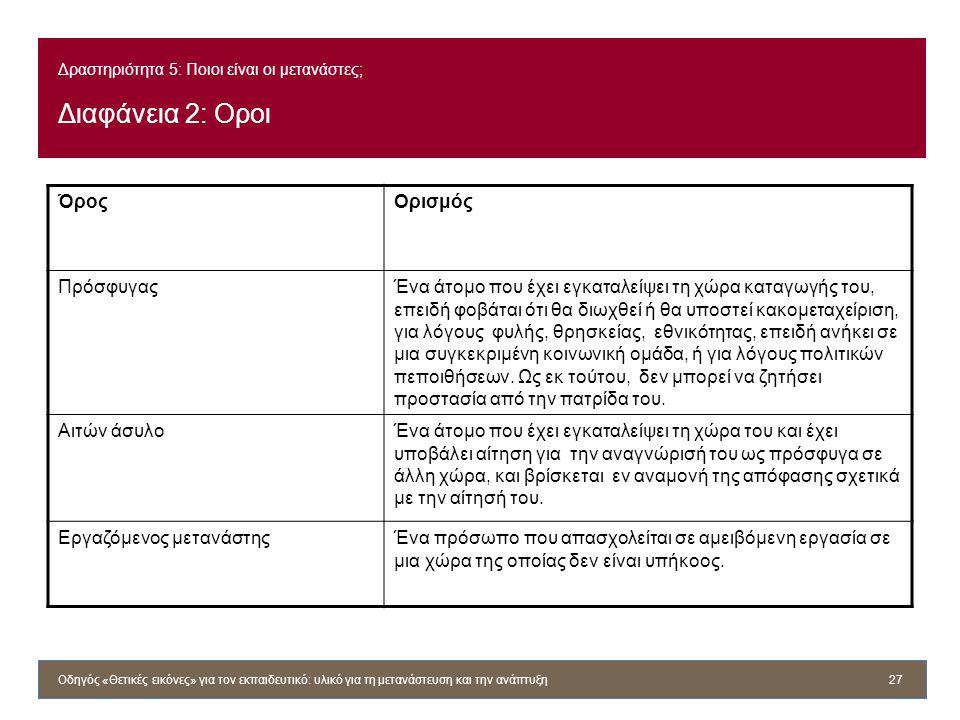 Δραστηριότητα 5: Ποιοι είναι οι μετανάστες; Διαφάνεια 2: Oροι Οδηγός «Θετικές εικόνες» για τον εκπαιδευτικό: υλικό για τη μετανάστευση και την ανάπτυξ