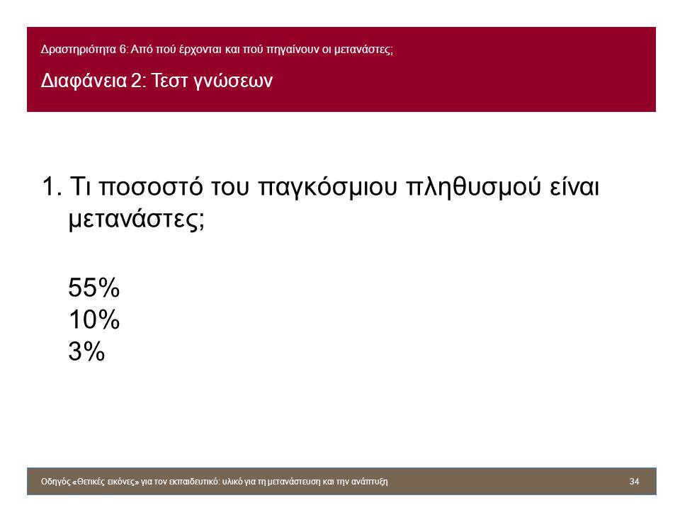 Δραστηριότητα 6: Από πού έρχονται και πού πηγαίνουν οι μετανάστες; Διαφάνεια 2: Τεστ γνώσεων 1. Τι ποσοστό του παγκόσμιου πληθυσμού είναι μετανάστες;