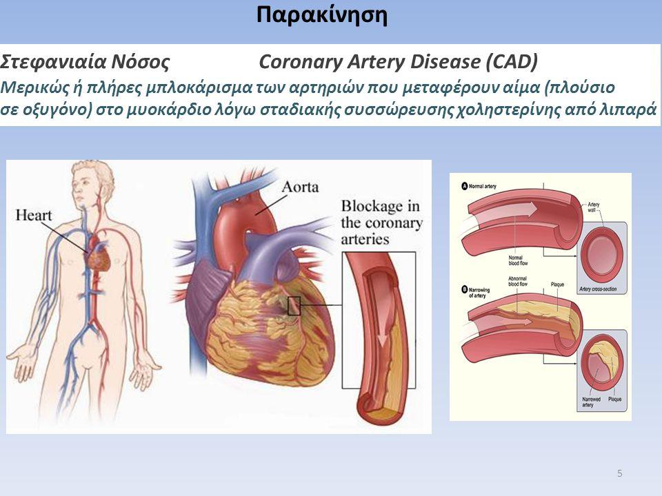 Θεραπεία ανάλογα με την σοβαρότητα 1.μικρού βαθμού στένωση (φαρμακευτική περίθλαψη) 2.