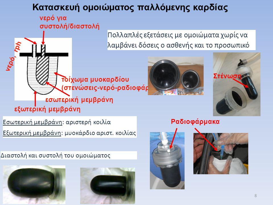 Ομοίωμα παλλόμενη καρδίας – Ανθρωπόμορφο ομοίωμα Χ-ray στένωση - Στενώσεις ποικίλλουν σε αριθμό, σοβαρότητα (πάχος), γεωμετρία, σημείο τοποθέτησης - Διαστάσεις: 15x15mm, 20x20mm, πάχος:10mm (μικρού βαθμού στένωση- subendocardial), 15mm (μεγάλου βαθμού στένωση- transmural) Στενώσεις Λάβουμε υπόψη εξασθένιση και σκέδαση 9