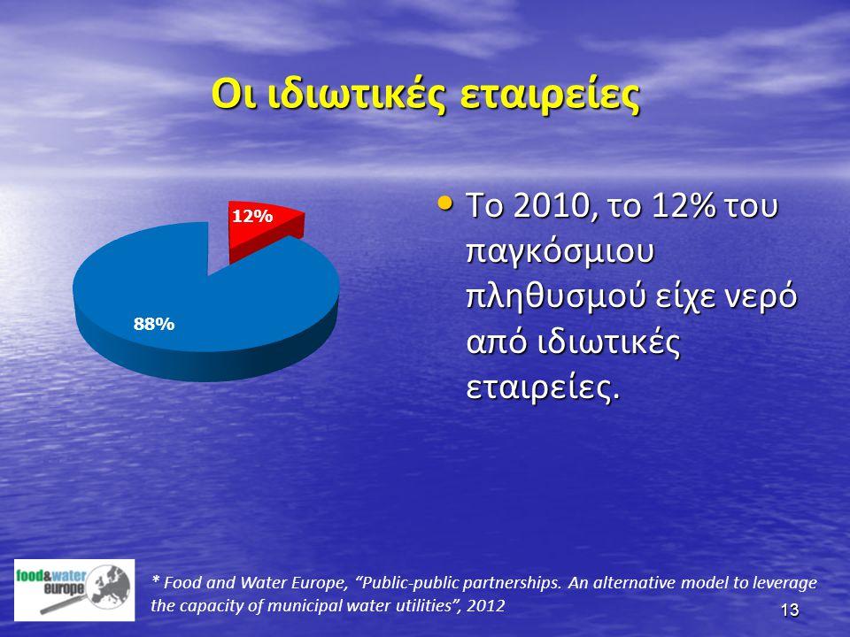 """Οι ιδιωτικές εταιρείες • Το 2010, το 12% του παγκόσμιου πληθυσμού είχε νερό από ιδιωτικές εταιρείες. 13 * Food and Water Europe, """"Public-public partne"""