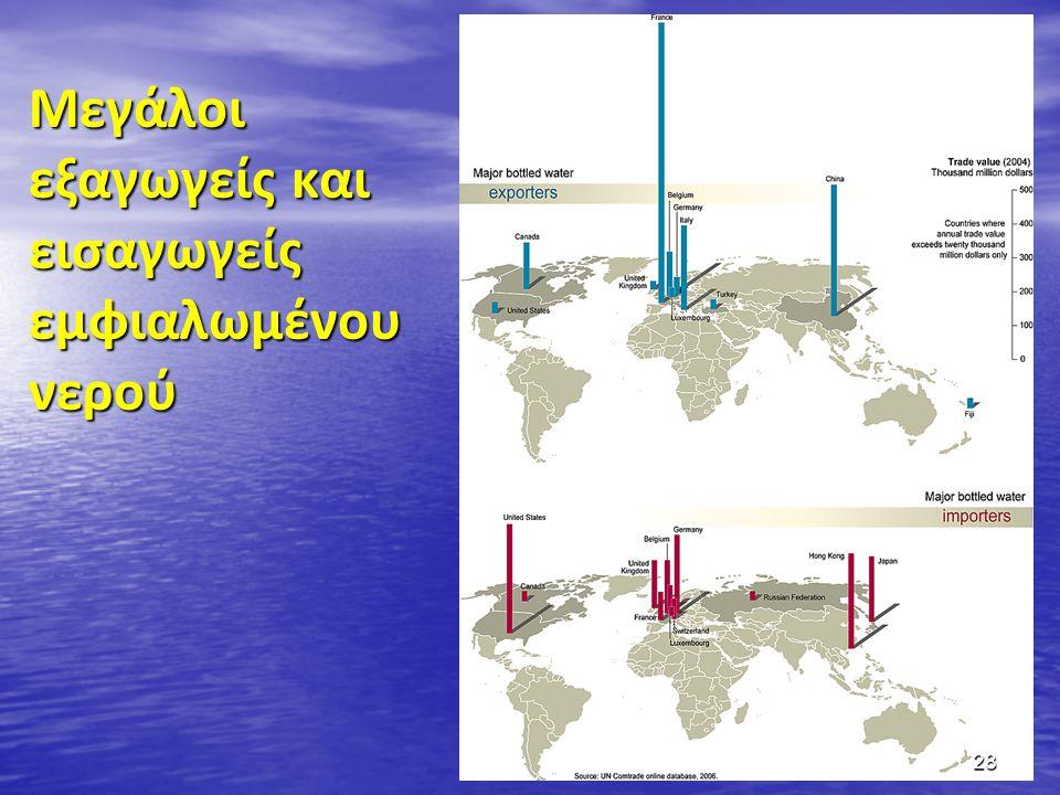 Μεγάλοι εξαγωγείς και εισαγωγείς εμφιαλωμένου νερού 28