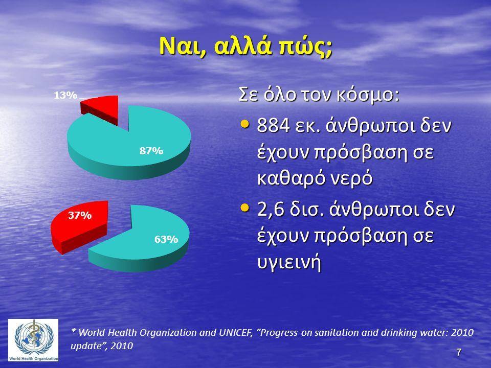 Οι επιτυχίες της ιδιωτικοποίησης Παντού, όπου υπήρξε ιδιωτικοποίηση, αυτή συνοδεύθηκε από: • υποβάθμιση της ποιότητας του νερού • αύξηση της απώλειας νερού • υποβάθμιση των υποδομών • αύξηση των τιμών 18 * Food and Water Europe, Public-public partnerships.