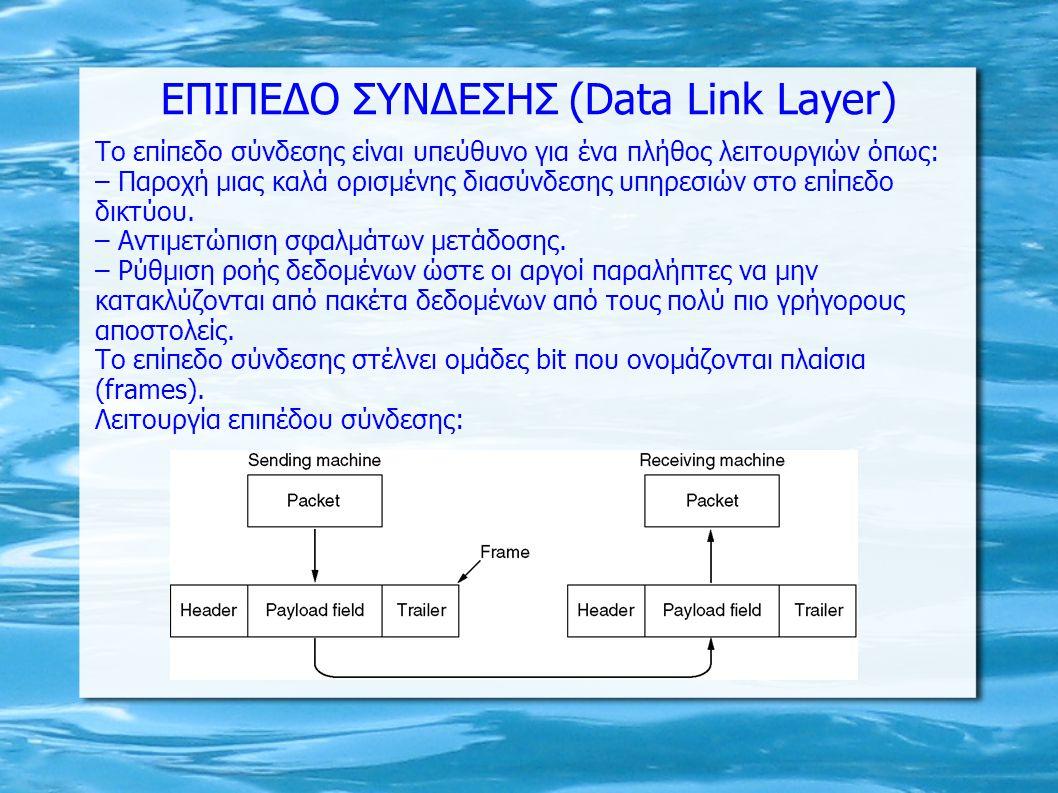 ΕΠΙΠΕΔΟ ΣΥΝΔΕΣΗΣ (Data Link Layer) Το επίπεδο σύνδεσης είναι υπεύθυνο για ένα πλήθος λειτουργιών όπως: – Παροχή μιας καλά ορισμένης διασύνδεσης υπηρεσ