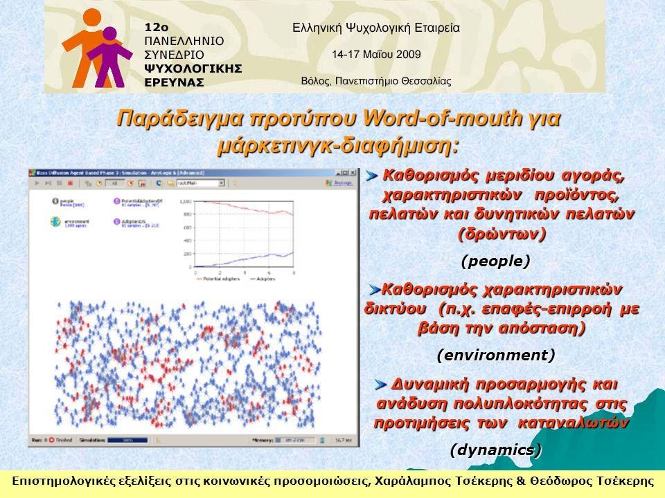 Επιστημολογικές εξελίξεις στις κοινωνικές προσομοιώσεις, Χαράλαμπος Τσέκερης & Θεόδωρος Τσέκερης Παράδειγμα προτύπου Word-of-mouth για μάρκετινγκ-διαφ