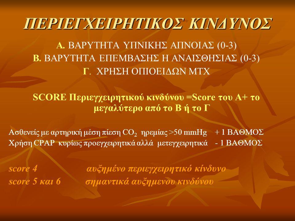 ΠΕΡΙΕΓΧΕΙΡΗΤΙΚΟΣ ΚΙΝΔΥΝΟΣ Α. ΒΑΡΥΤΗΤΑ ΥΠΝΙΚΗΣ ΑΠΝΟΙΑΣ (0-3) Β. ΒΑΡΥΤΗΤΑ ΕΠΕΜΒΑΣΗΣ Η ΑΝΑΙΣΘΗΣΙΑΣ (0-3) Γ. ΧΡΗΣΗ ΟΠΙΟΕΙΔΩΝ ΜΤΧ SCORE Περιεγχειρητικού κι
