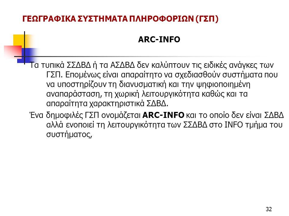 32 ARC-INFO Τα τυπικά ΣΣΔΒΔ ή τα ΑΣΔΒΔ δεν καλύπτουν τις ειδικές ανάγκες των ΓΣΠ. Επομένως είναι απαραίτητο να σχεδιασθούν συστήματα που να υποστηρίζο