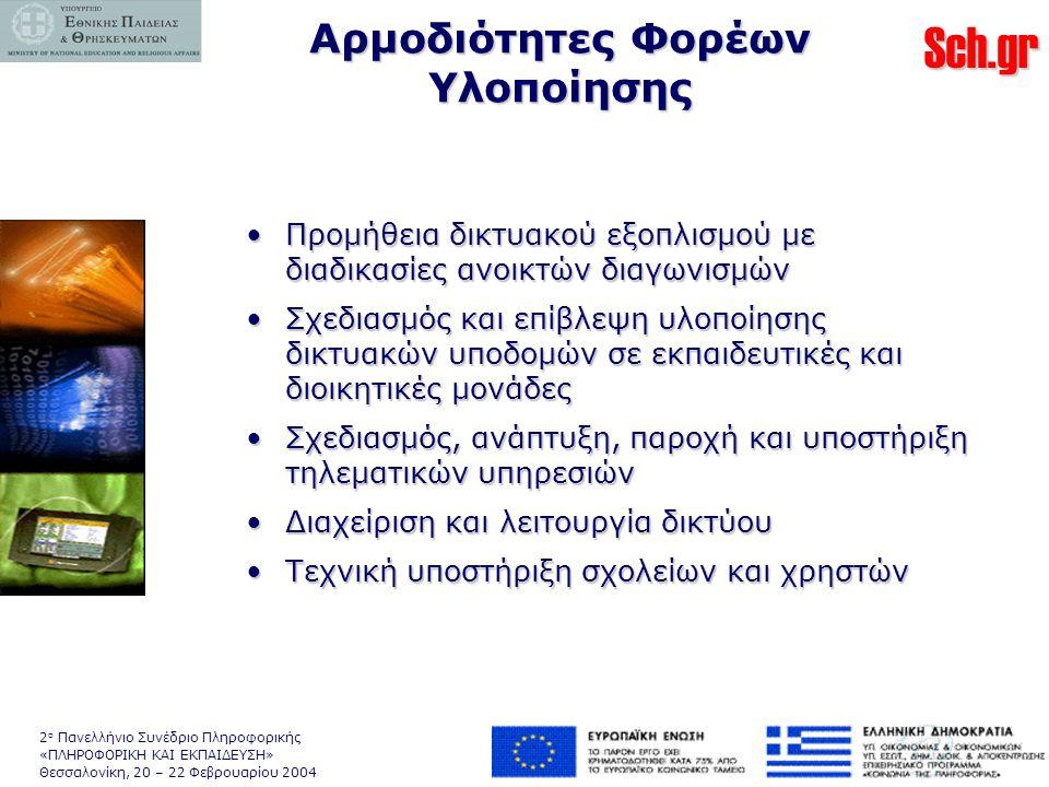 Sch.gr 2 ο Πανελλήνιο Συνέδριο Πληροφορικής «ΠΛΗΡΟΦΟΡΙΚΗ ΚΑΙ ΕΚΠΑΙΔΕΥΣΗ» Θεσσαλονίκη, 20 – 22 Φεβρουαρίου 2004 Αρμοδιότητες Φορέων Υλοποίησης •Προμήθεια δικτυακού εξοπλισμού με διαδικασίες ανοικτών διαγωνισμών •Σχεδιασμός και επίβλεψη υλοποίησης δικτυακών υποδομών σε εκπαιδευτικές και διοικητικές μονάδες •Σχεδιασμός, ανάπτυξη, παροχή και υποστήριξη τηλεματικών υπηρεσιών •Διαχείριση και λειτουργία δικτύου •Τεχνική υποστήριξη σχολείων και χρηστών