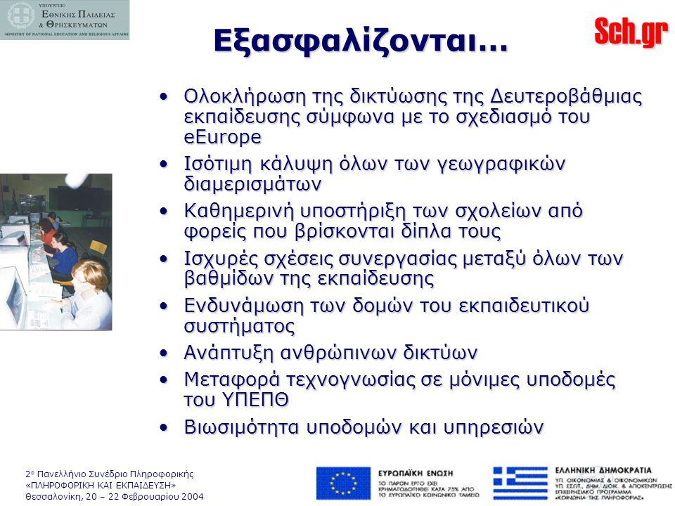 Sch.gr 2 ο Πανελλήνιο Συνέδριο Πληροφορικής «ΠΛΗΡΟΦΟΡΙΚΗ ΚΑΙ ΕΚΠΑΙΔΕΥΣΗ» Θεσσαλονίκη, 20 – 22 Φεβρουαρίου 2004 Εξασφαλίζονται… •Ολοκλήρωση της δικτύωσης της Δευτεροβάθμιας εκπαίδευσης σύμφωνα με το σχεδιασμό του eEurope •Ισότιμη κάλυψη όλων των γεωγραφικών διαμερισμάτων •Καθημερινή υποστήριξη των σχολείων από φορείς που βρίσκονται δίπλα τους •Ισχυρές σχέσεις συνεργασίας μεταξύ όλων των βαθμίδων της εκπαίδευσης •Ενδυνάμωση των δομών του εκπαιδευτικού συστήματος •Ανάπτυξη ανθρώπινων δικτύων •Μεταφορά τεχνογνωσίας σε μόνιμες υποδομές του ΥΠΕΠΘ •Βιωσιμότητα υποδομών και υπηρεσιών