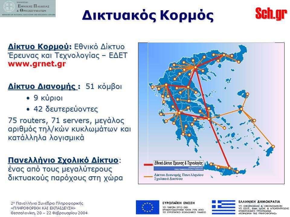 Sch.gr 2 ο Πανελλήνιο Συνέδριο Πληροφορικής «ΠΛΗΡΟΦΟΡΙΚΗ ΚΑΙ ΕΚΠΑΙΔΕΥΣΗ» Θεσσαλονίκη, 20 – 22 Φεβρουαρίου 2004 Δικτυακός Κορμός Δίκτυο Κορμού: Εθνικό Δίκτυο Έρευνας και Τεχνολογίας – ΕΔΕΤ www.grnet.gr Δίκτυο Διανομής : 51 κόμβοι •9 κύριοι •42 δευτερεύοντες 75 routers, 71 servers, μεγάλος αριθμός τηλ/κών κυκλωμάτων και κατάλληλα λογισμικά Πανελλήνιο Σχολικό Δίκτυο: ένας από τους μεγαλύτερους δικτυακούς παρόχους στη χώρα