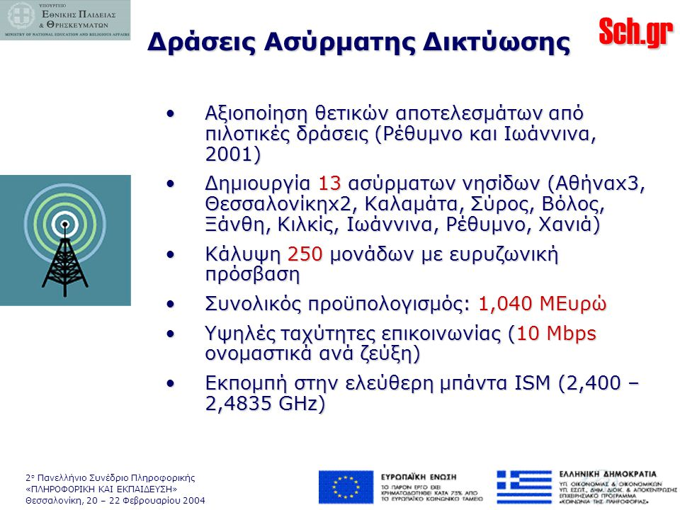 Sch.gr 2 ο Πανελλήνιο Συνέδριο Πληροφορικής «ΠΛΗΡΟΦΟΡΙΚΗ ΚΑΙ ΕΚΠΑΙΔΕΥΣΗ» Θεσσαλονίκη, 20 – 22 Φεβρουαρίου 2004 Δράσεις Ασύρματης Δικτύωσης •Αξιοποίηση θετικών αποτελεσμάτων από πιλοτικές δράσεις (Ρέθυμνο και Ιωάννινα, 2001) •Δημιουργία 13 ασύρματων νησίδων (Αθήναx3, Θεσσαλονίκηx2, Καλαμάτα, Σύρος, Βόλος, Ξάνθη, Κιλκίς, Ιωάννινα, Ρέθυμνο, Χανιά) •Κάλυψη 250 μονάδων με ευρυζωνική πρόσβαση •Συνολικός προϋπολογισμός: 1,040 MΕυρώ •Υψηλές ταχύτητες επικοινωνίας (10 Mbps ονομαστικά ανά ζεύξη) •Εκπομπή στην ελεύθερη μπάντα ISM (2,400 – 2,4835 GHz)