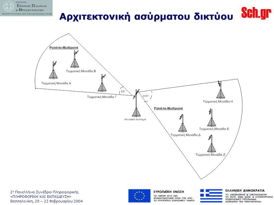 Sch.gr 2 ο Πανελλήνιο Συνέδριο Πληροφορικής «ΠΛΗΡΟΦΟΡΙΚΗ ΚΑΙ ΕΚΠΑΙΔΕΥΣΗ» Θεσσαλονίκη, 20 – 22 Φεβρουαρίου 2004 Αρχιτεκτονική ασύρματου δικτύου