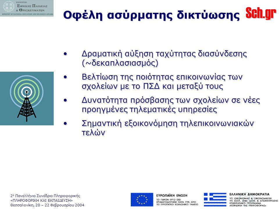 Sch.gr 2 ο Πανελλήνιο Συνέδριο Πληροφορικής «ΠΛΗΡΟΦΟΡΙΚΗ ΚΑΙ ΕΚΠΑΙΔΕΥΣΗ» Θεσσαλονίκη, 20 – 22 Φεβρουαρίου 2004 Οφέλη ασύρματης δικτύωσης •Δραματική αύξηση ταχύτητας διασύνδεσης (~δεκαπλασιασμός) •Βελτίωση της ποιότητας επικοινωνίας των σχολείων με το ΠΣΔ και μεταξύ τους •Δυνατότητα πρόσβασης των σχολείων σε νέες προηγμένες τηλεματικές υπηρεσίες •Σημαντική εξοικονόμηση τηλεπικοινωνιακών τελών